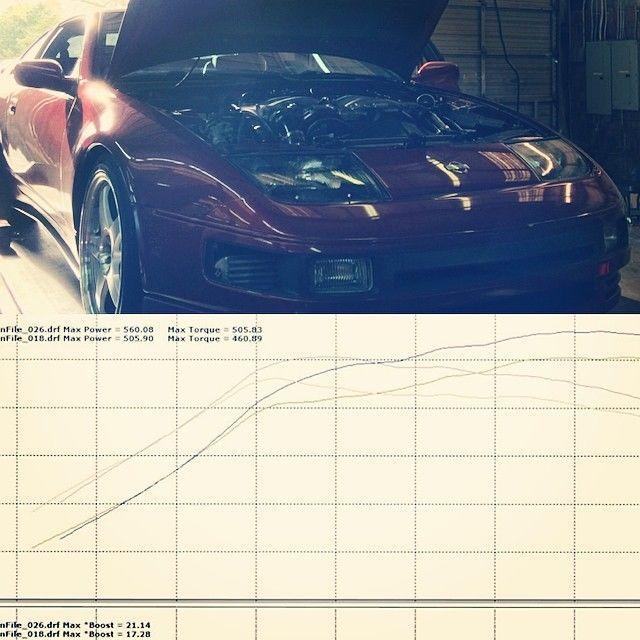 300zx Turbo Power